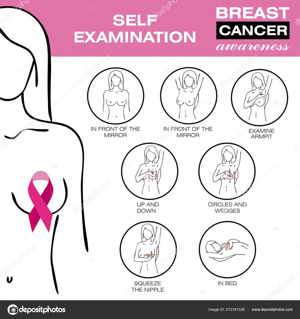 depositphotos_273181338-stock-photo-breast-cancer-medical-infographic-self
